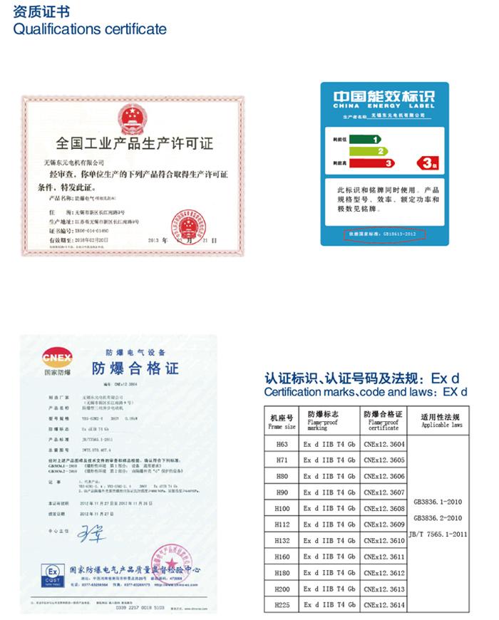 东元防爆证书